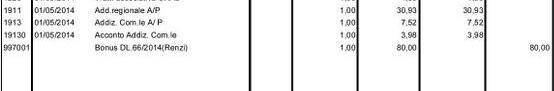 """PRATO – Malinteso in buona fede o maldestro spot elettorale? A settecento (dei circa mille) dipendenti del Comune di Prato è giunta online la documentazione relativa alla busta paga del mese di maggio con la dicitura """"Renzi"""" a fianco ai celeberrimi 80 euro di bonus. La vicenda, avvenuta peraltro nello stesso giorno in cui il premier fa tappa in città per sostenere il candidato alle Comunali del centrosinistra Matteo Biffoni, ha fatto storcere la bocca a molti dei dipendenti. Molti di questi hanno letto il segnale come un grossolano tentativo di spot elettorale e lo hanno immediatamente denunciato. Dal Comune i dirigenti sono pronti a negare ogni malafede, ma ammettono che la tempistica del malinteso è sconcertante: infatti al termine della mattinata, dopo che il fatto è stato segnalato gli uffici comunali, questi hanno provveduto a rigenerare le buste paga senza il nome del premier. La vicenda, nonostante il tentativo di riparazione, ha scatenato la protesta dei contendenti politici. Innanzi tutto quelle del senatore pratese di Forza Italia Riccardo Mazzoni, che ha immediatamente segnalato la circostanza: «Accanto alla voce 'Bonus Dl 66/2014' che contiene gli 80 euro destinati dal governo ai lavoratori dipendenti – scrive Mazzoni - qualche solerte funzionario ha pensato bene di inserire tra parentesi il nome del presidente del consiglio Matteo Renzi. A due giorni dalle elezioni siamo di fronte in tutta evidenza di uno spudorato spot elettorale a favore del governo, e in particolare del Partito Democratico, visto che Renzi è anche segretario di quel partito». Un dirigente comunale, pochi minuti fa, ha precisato: """"«E' stato solo un malinteso, abbiamo immediatamente provveduto a cambiare la dicitura ma vorrei specificare che si tratta di un'azione fatta in buona fede segnalando il nome dell'autore del provvedimento che ora è stato tolto». Non abbastanza per placare le ire di Mazzoni, che ha affondato il coltello nella polemica: «Non risulta che le tasse imposte dal gov"""